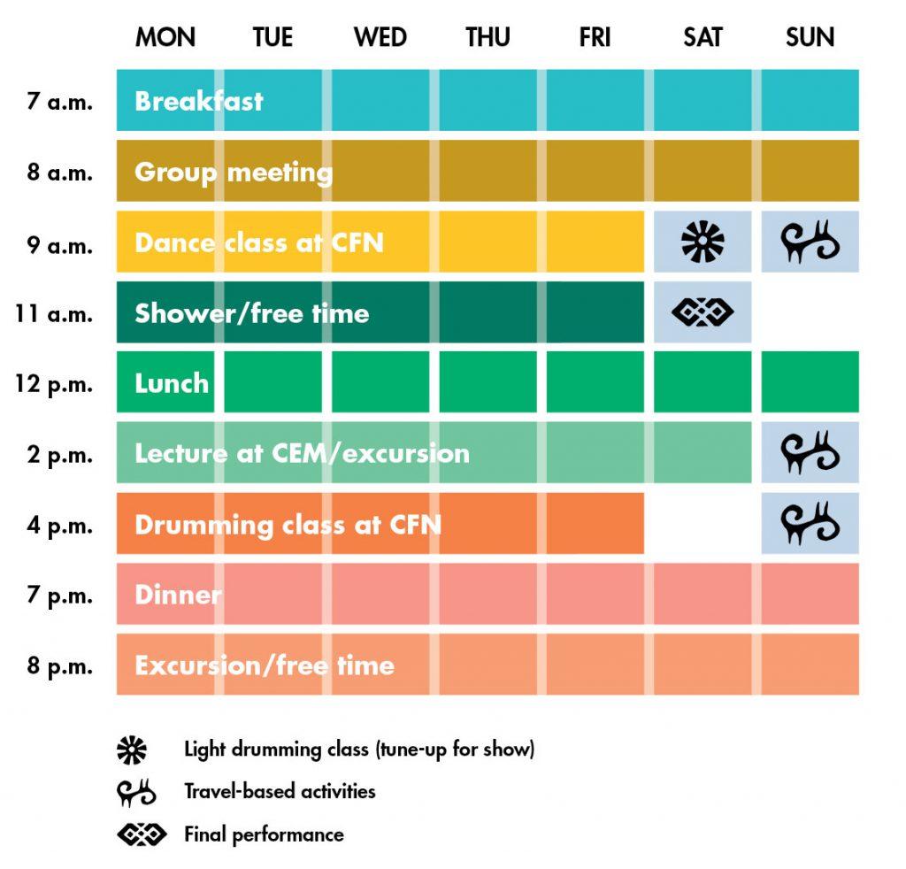 Cuba trip daily schedule